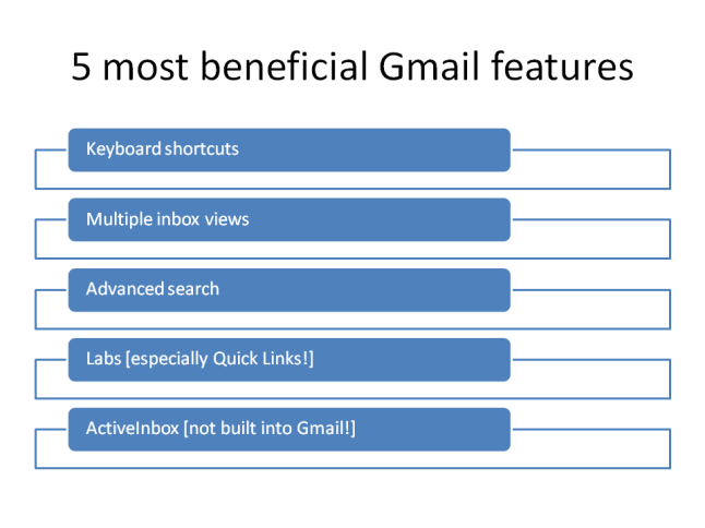 5 most beneficial Gmail features